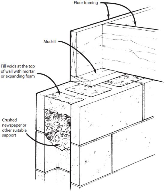 Concrete Floor Drawing At Getdrawings Com