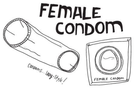 Condom Drawing