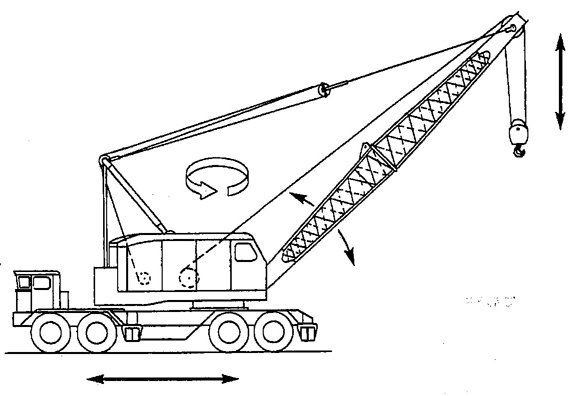 573x396 An American National Standard Mobile And Locomotive Cranes