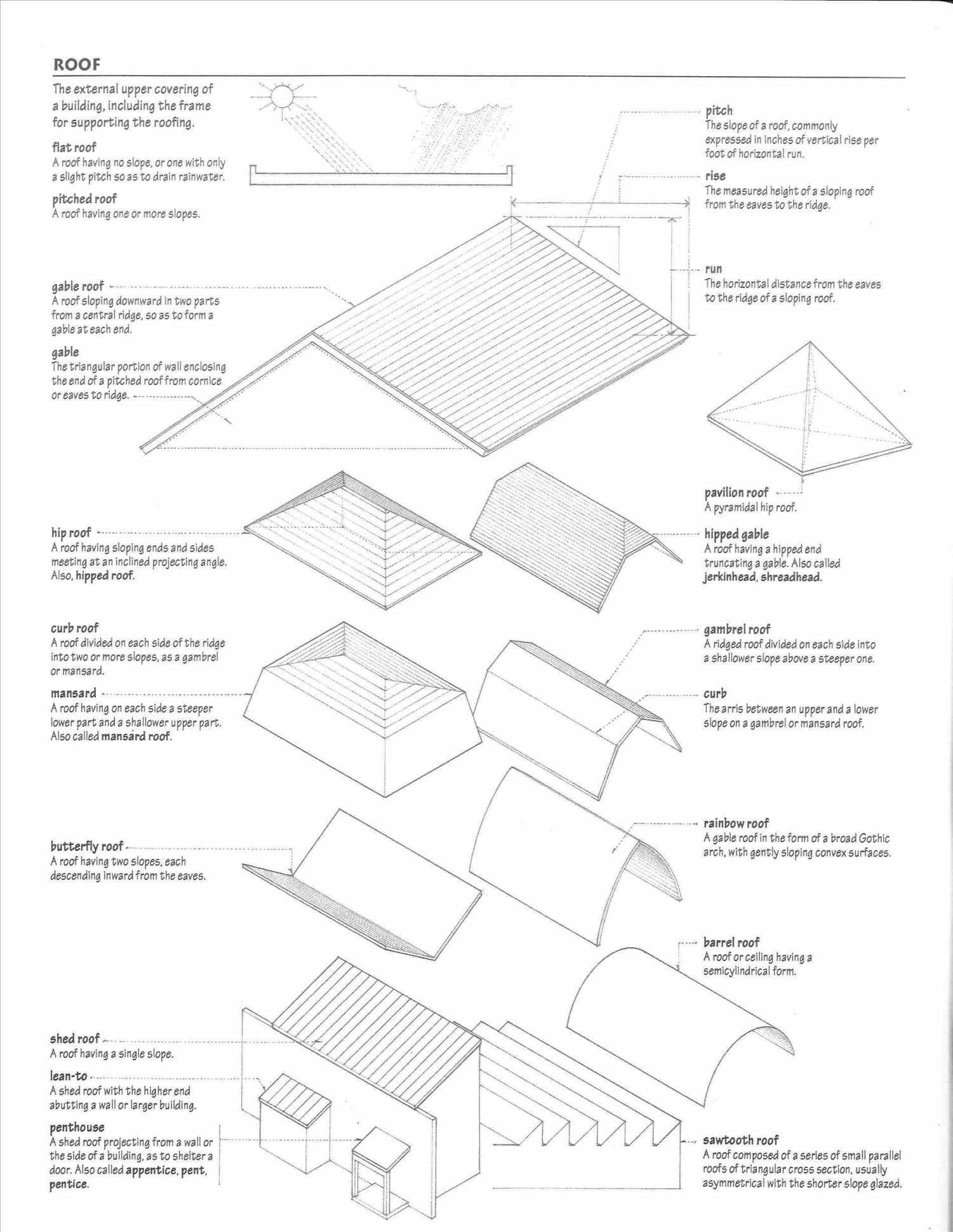 Construction drawing book at free for for Flat roof plan drawing