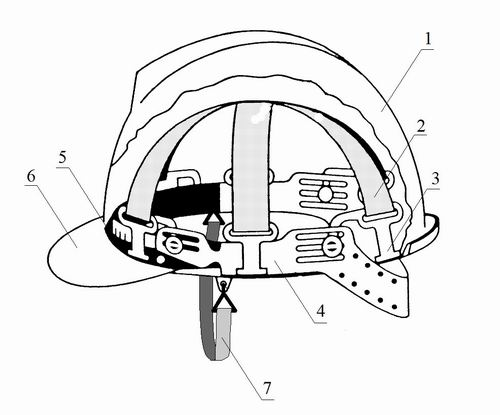 500x415 Protective Helmets Requirements And Selection
