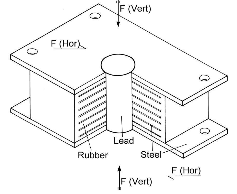 923x755 Info Sheet Base Isolators (Base Isolation Is A Technique