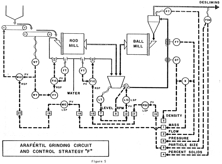 Control Wiring Diagram Of Plc