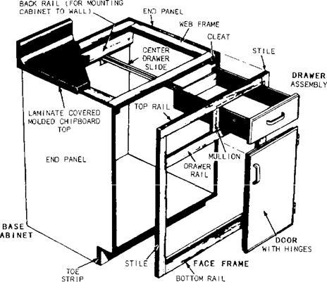 464x401 Kitchen Cabinets Construction Woodoperating Machinery