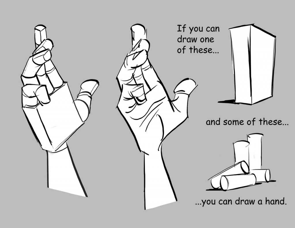 1024x791 Cool Things To Draw On Your Hand