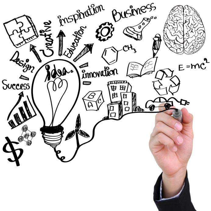 692x692 Google And The Corporate Innovation Dilemma Enrique Dans Medium