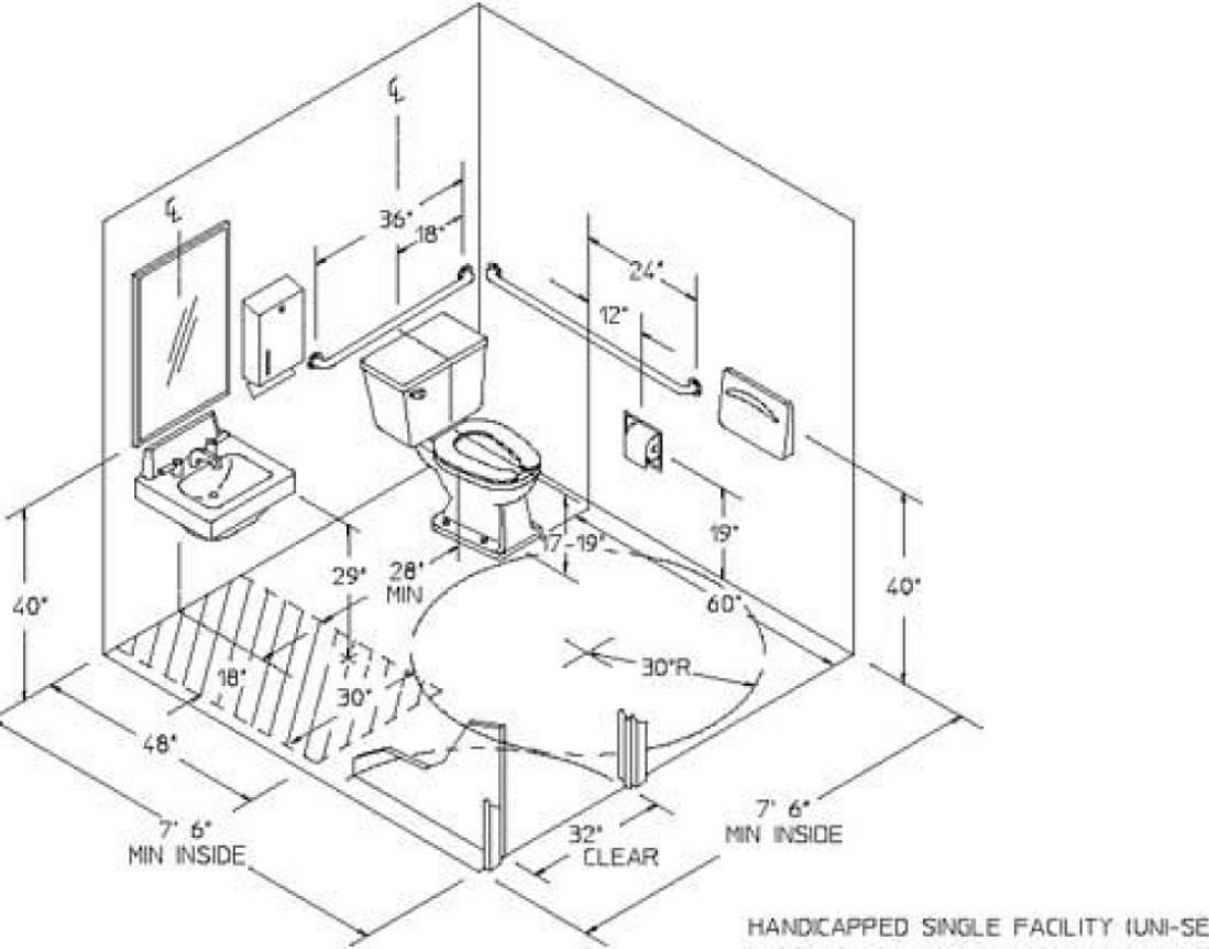1099x862 Kitchen Ada Compliant Kitchen Sink Ada Kitchen Sinks