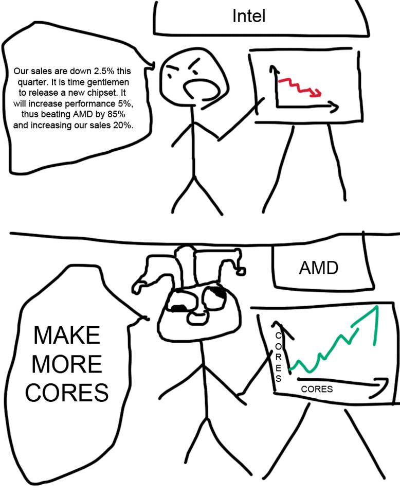 778x960 Intel Vs. Amd