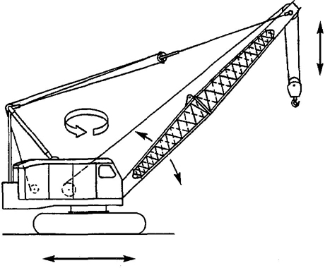 460x380 An American National Standard Mobile And Locomotive Cranes
