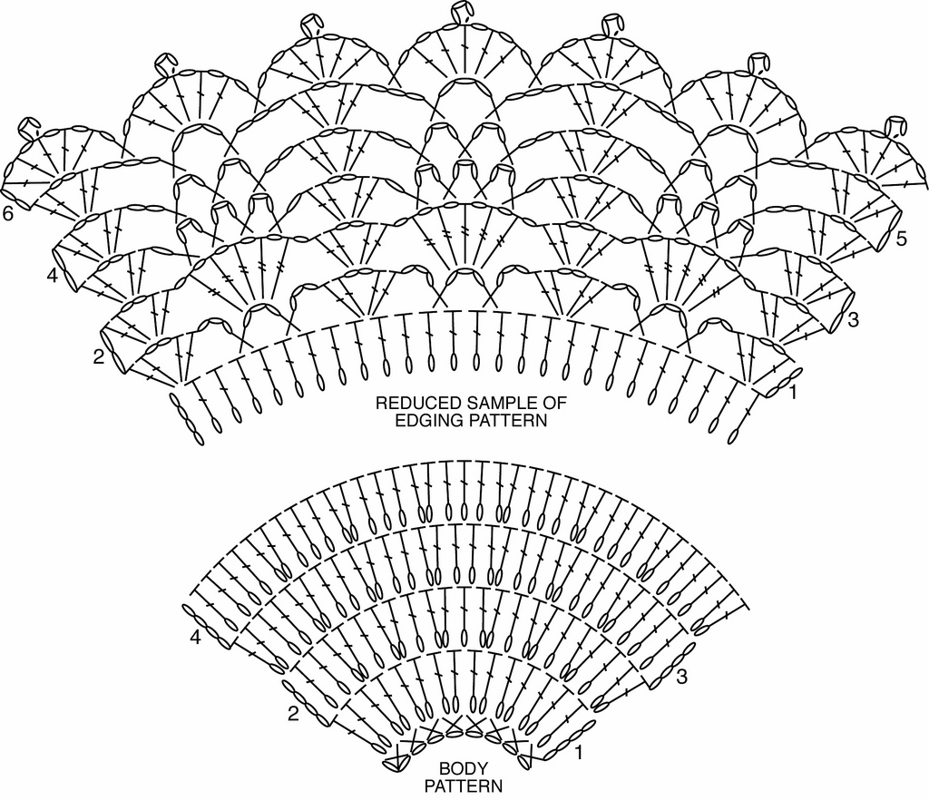 1024x882 All Shawl Stitch Diagrams Doris Chan Crochet