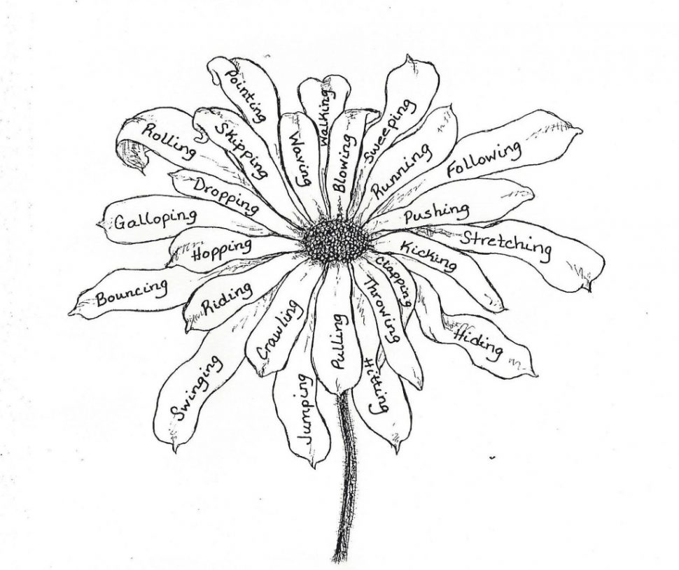 970x815 Tumblr Flower Drawing Coloring Pages Glamorous Cute Flower