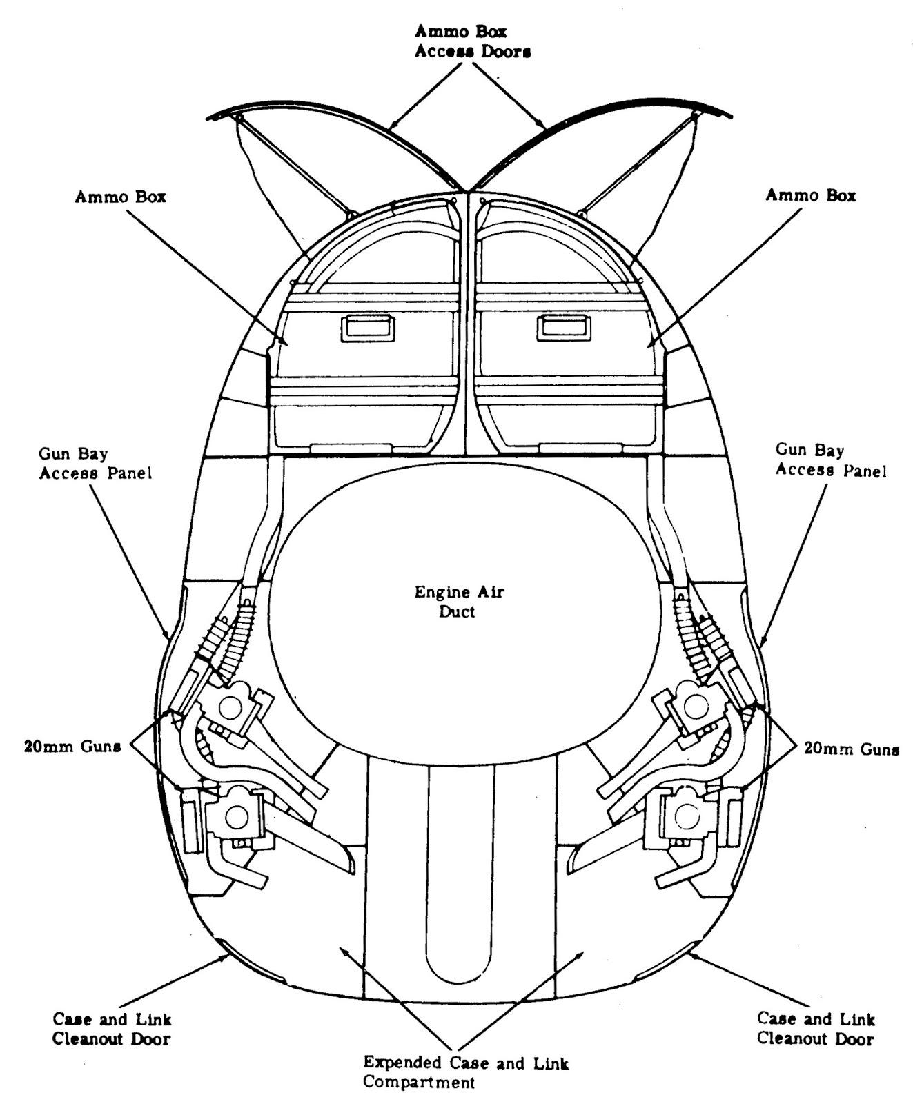 1323x1600 U.s. Navy Aircraft History A Brief History Of F8u Crusader Armament