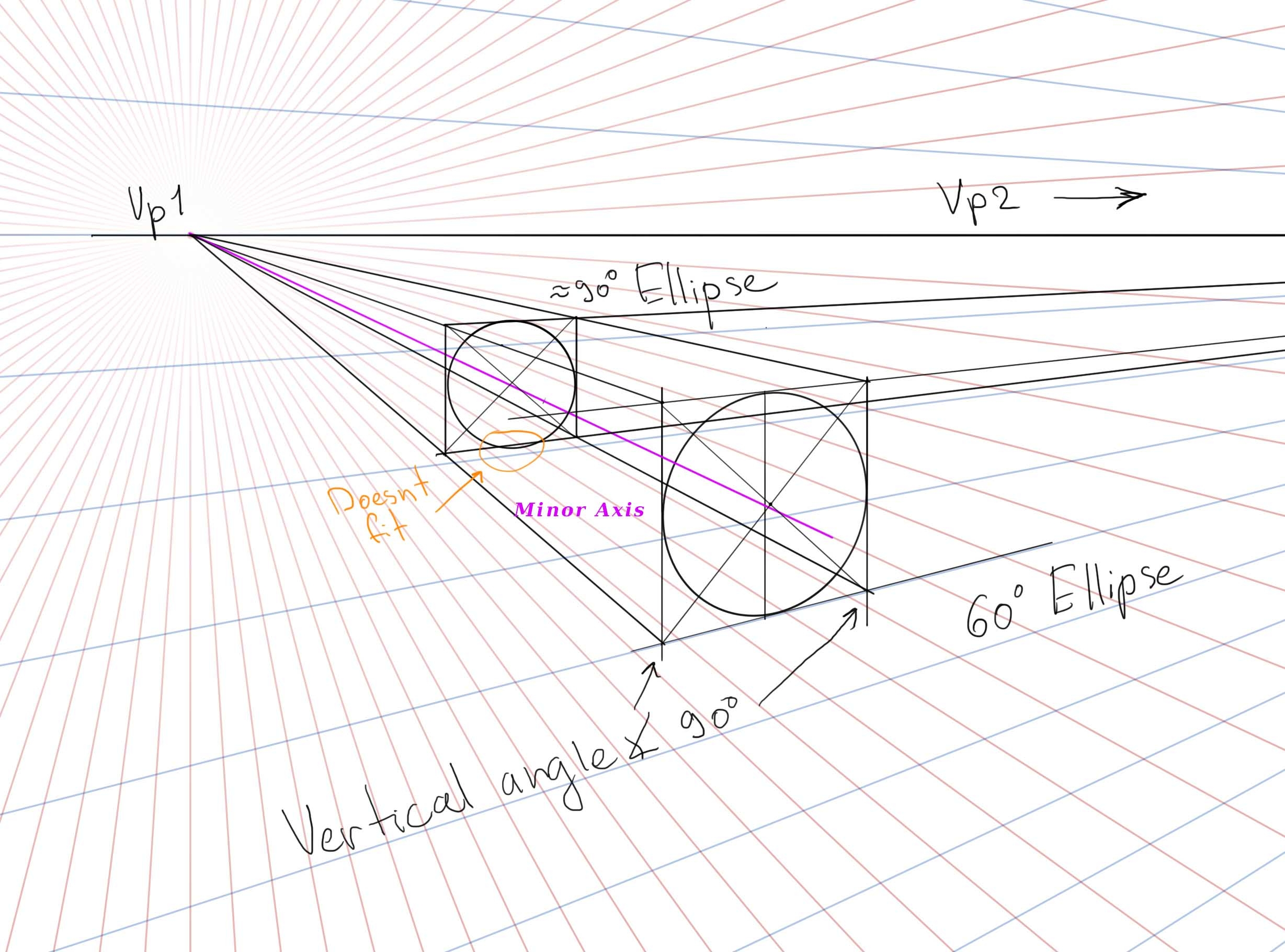 2457x1820 Ellipse In Perspective Critique Polycount