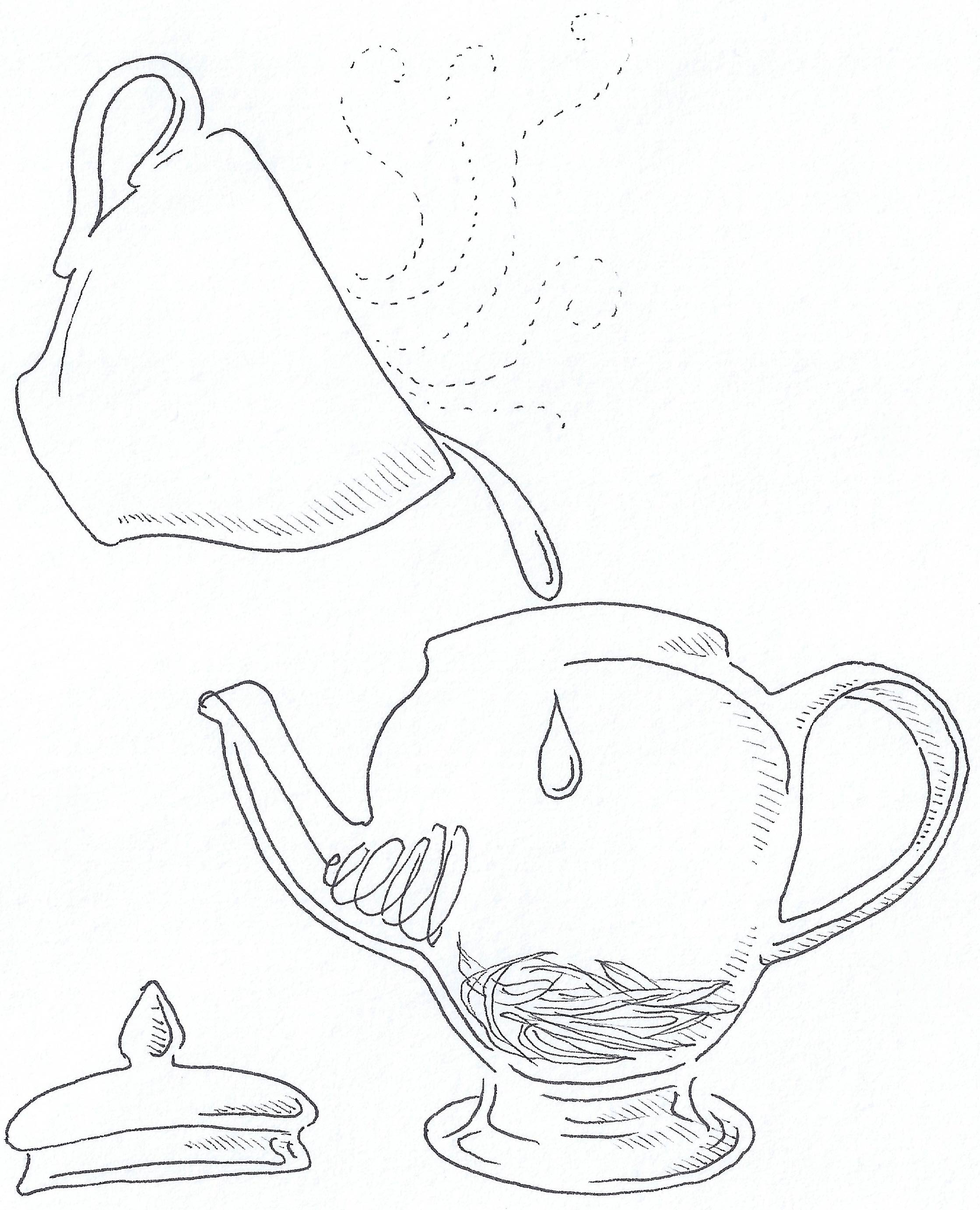 2239x2763 To Make The Perfect Cup Of Tea