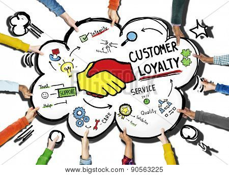 450x344 Customer Loyalty Service Support Care Trust Hand Concept Poster Id