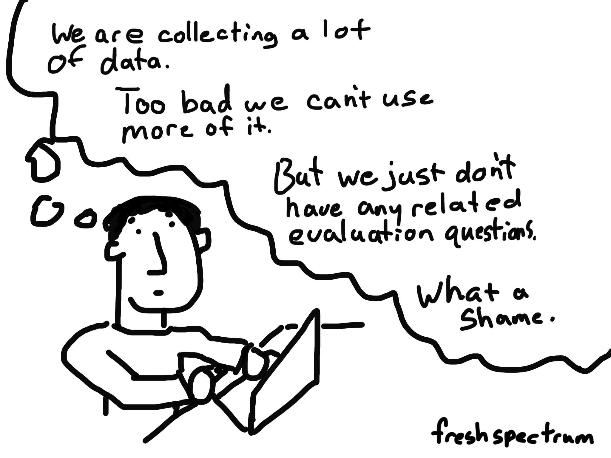 2048x1536 Data Science Versus Evaluation