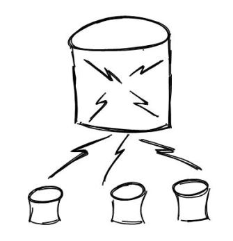 335x347 Liferay Database Architecture