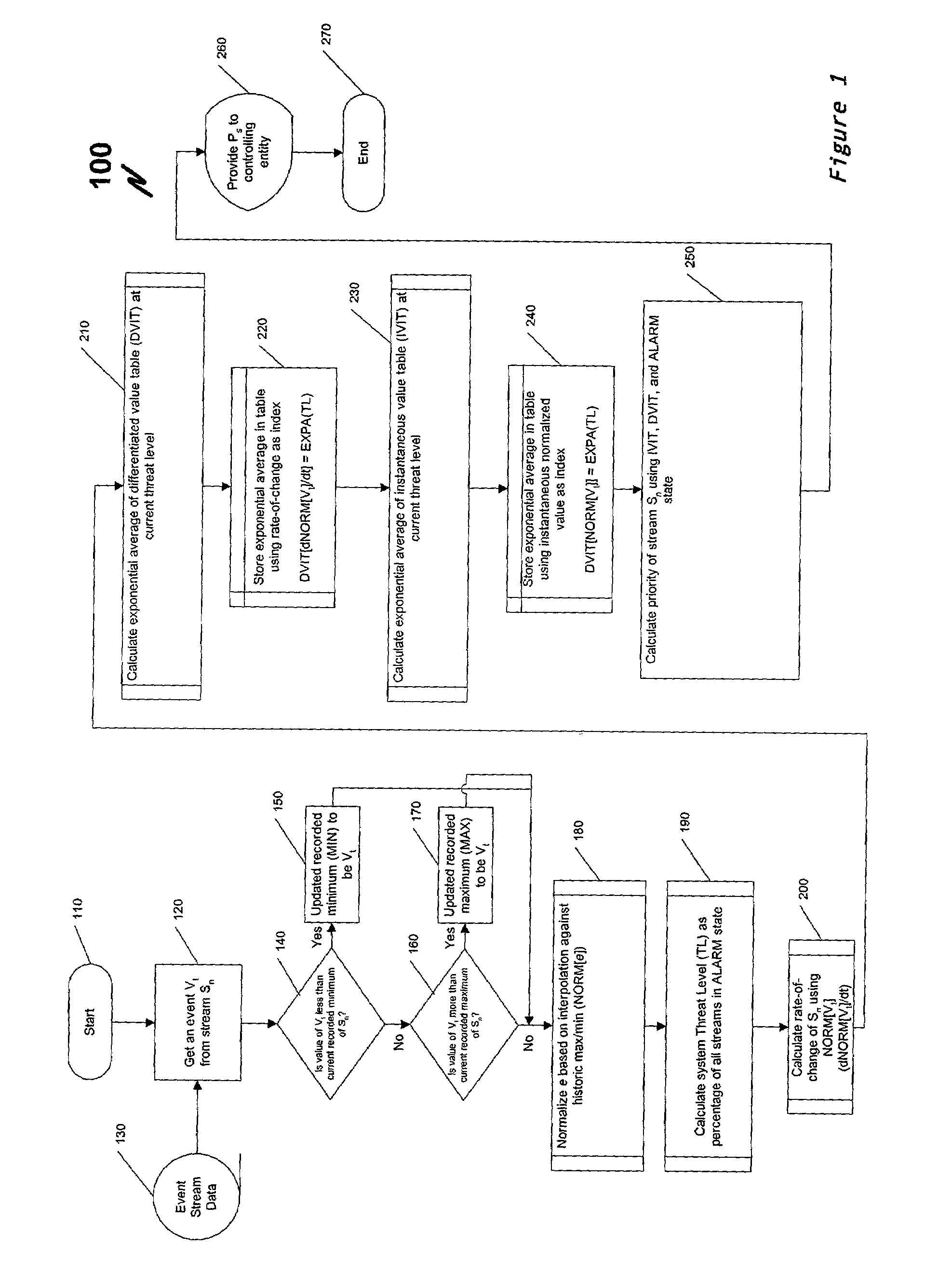 1975x2640 Patent Us7075894