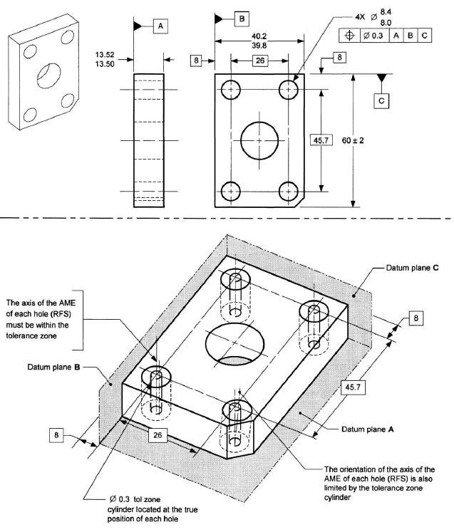 637x747 Position Tolerance Creative Design Concept