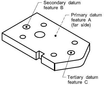 358x282 Datum Design Principles In 3dcs