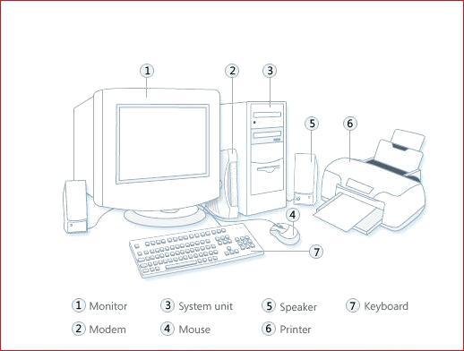 518x392 Desktop Computer Price In Bd 2015 Parts Bangladesh