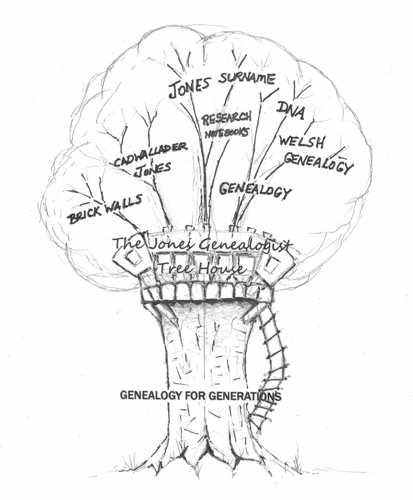 1321x1600 The Jones Genealogist My Genealogy Tree House