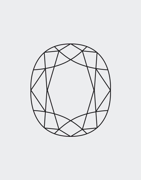 450x575 Diamond Guide Diamond Shapes Amp Cut Types Grand Jewelers