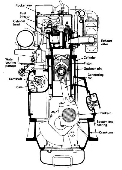 diesel engine drawing at getdrawings com