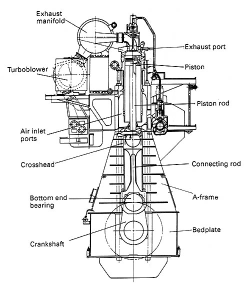 Diesel Engine Drawing At Getdrawings