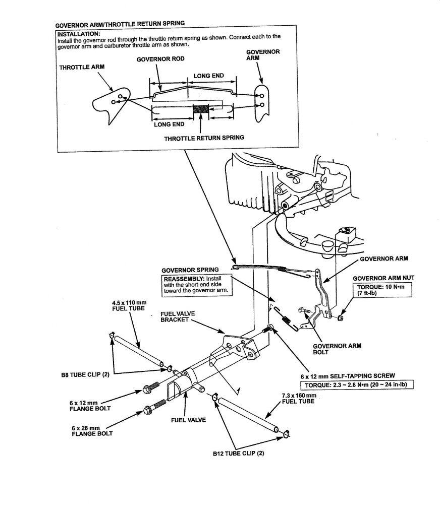 dimension symbols of drawing at getdrawings free for personal Kohler Generator Diagrams 872x1024 hp kohler engine wiring diagram magnum parts 20 physical layout