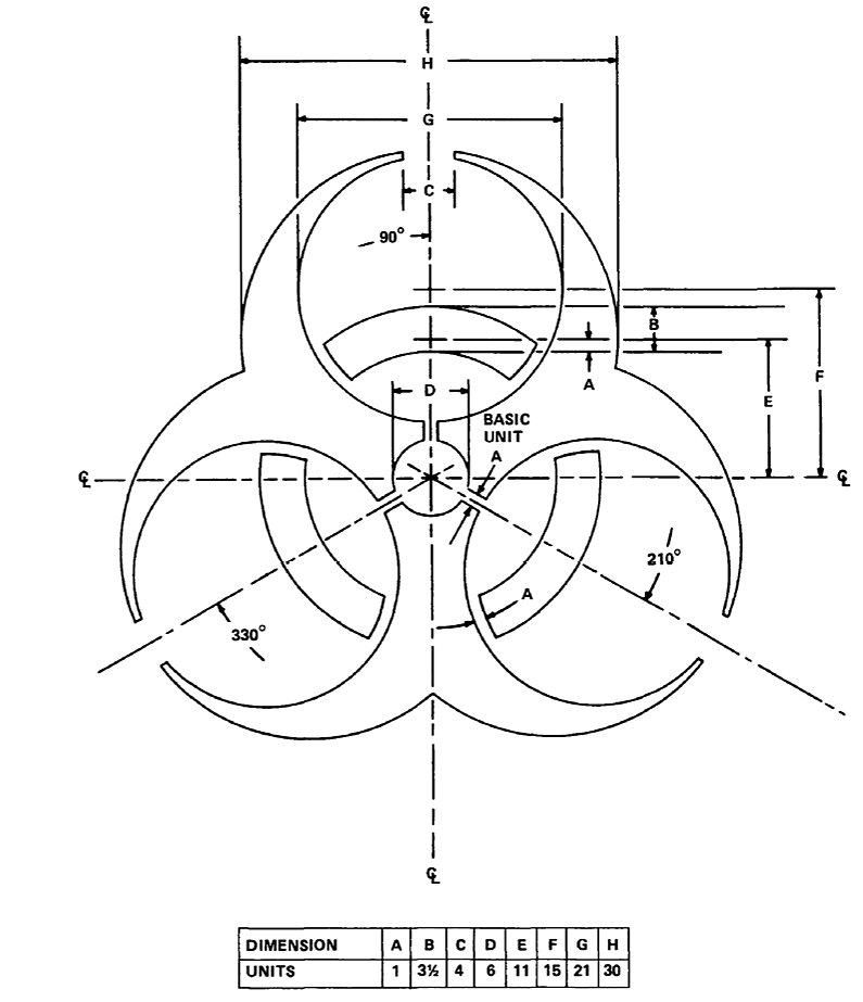 Apple Construction Dimensions: Dimension Symbols Of Drawing At GetDrawings.com