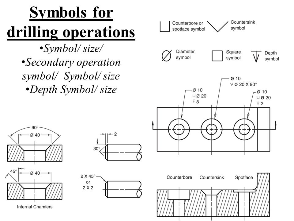 Asme Drawing Symbols Image Collections Meaning Of Text Symbols