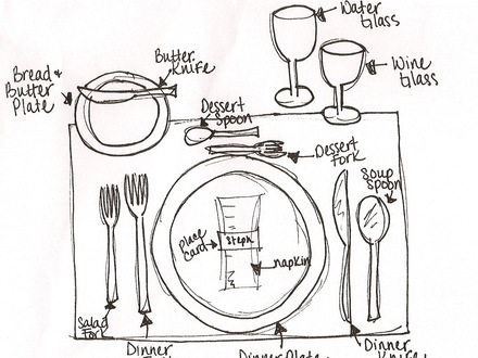Dinner Table Drawing