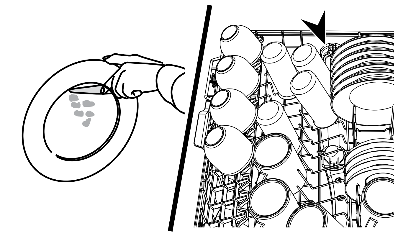 1410x817 Using Your Dishwasher