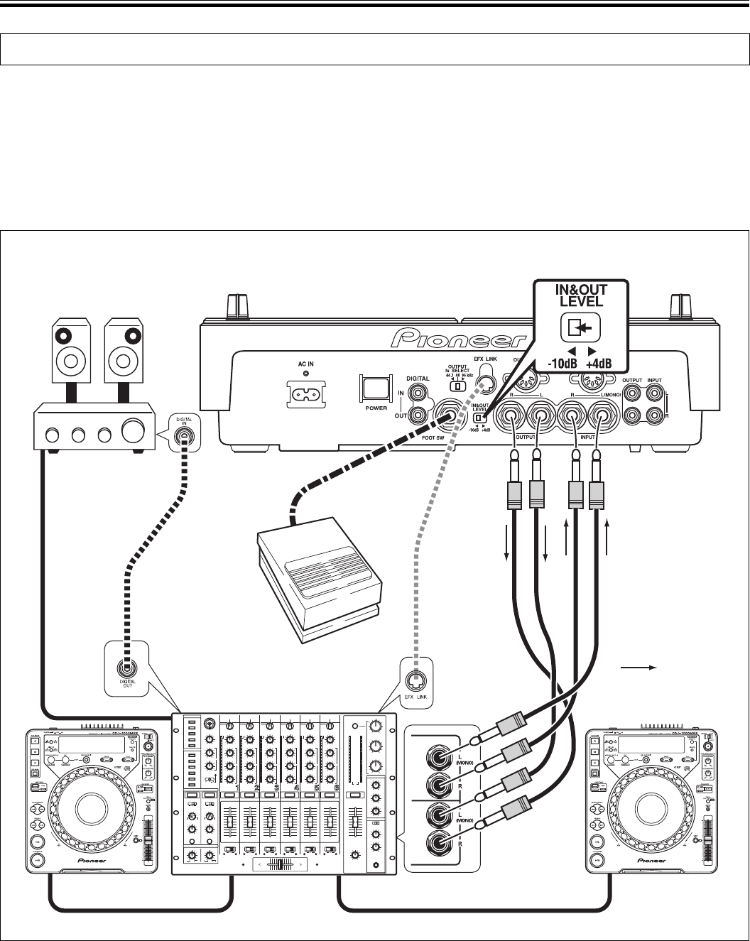 1056x1325 Page 8 Of Pioneer Dj Equipment Efx 1000 User Guide