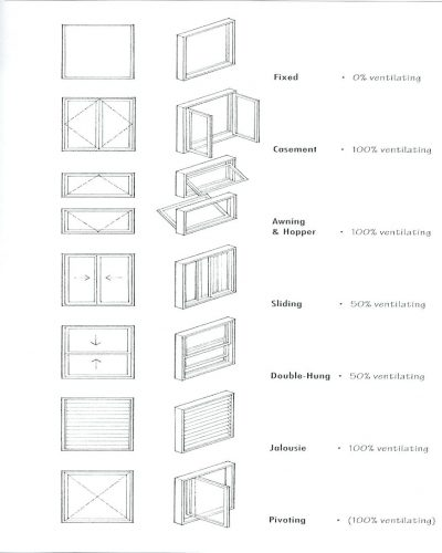 400x500 Window Awning Plans Door Architecture Symbol Architectural Drawing