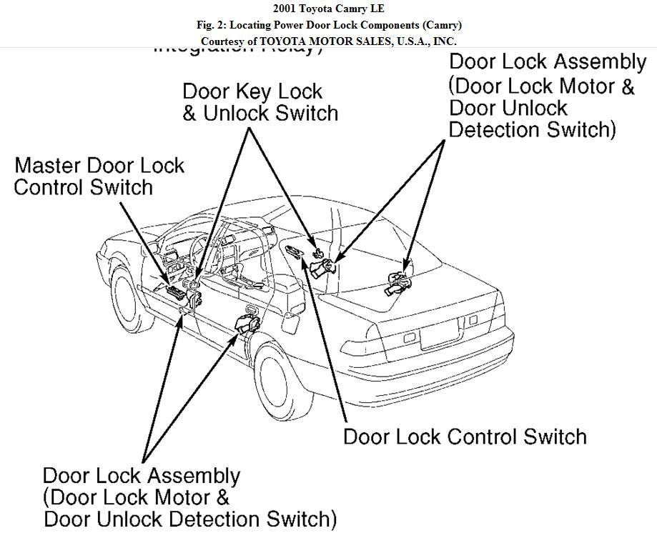 919x760 2001 Toyota Camry Left Front Door Will Only Lockunlock Manually