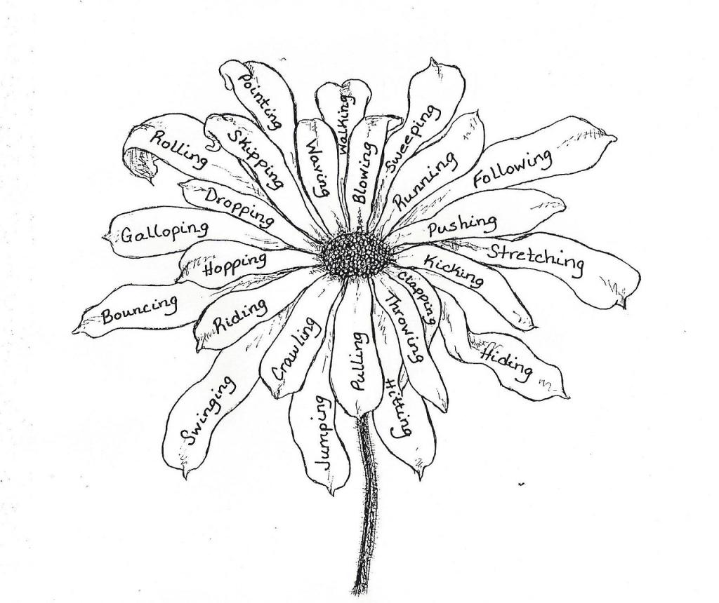 1024x860 Cute Flower Drawings Tumblr Best Sunflower Drawing Ideas