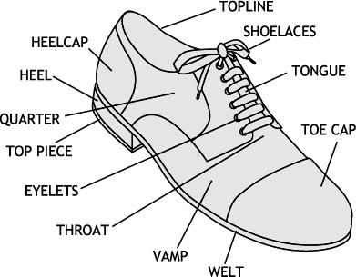 391x305 Custom Made Shoe Types