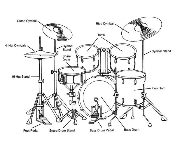 600x517 An Ultimate Guide To Drumming For Beginners