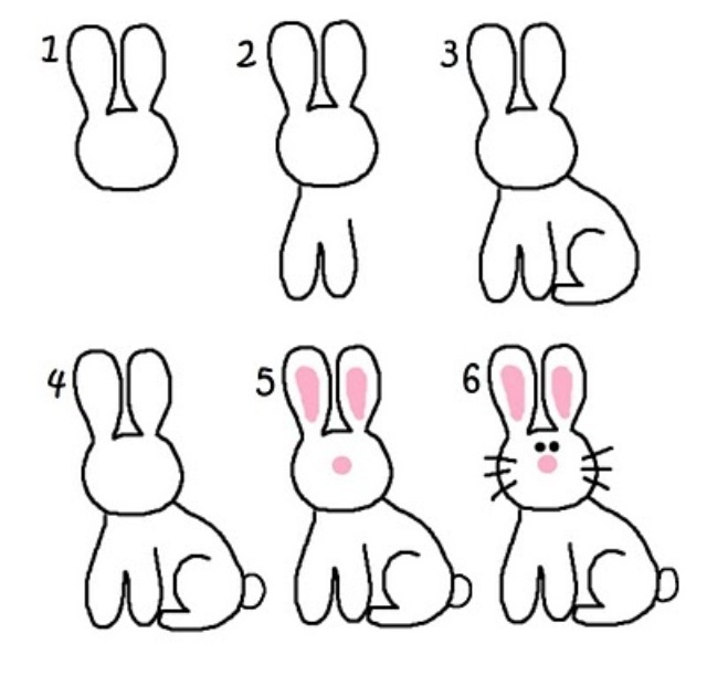 640x611 how to draw a cute bunny easter pinterest bunny drawings
