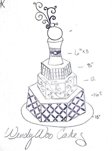 388x523 How To Design A Cake 5 Simple Steps