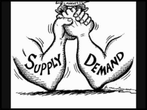 480x360 Basic Economics Supply And Demand