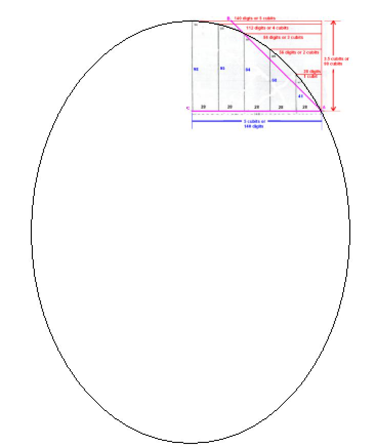 734x872 The Saqqara Ostracon Explained