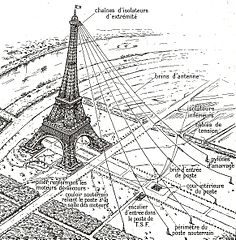 236x240 Eiffel Tower Pictures