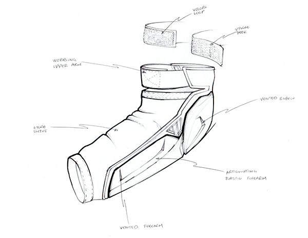 600x464 Sleeved Elbow Guard Concepts On Behance