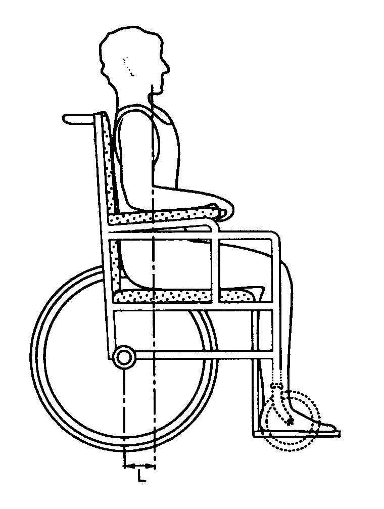 760x1007 Choosing A Standard Self Propelled Wheelchair