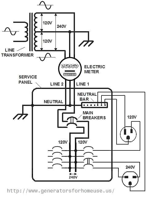 Dual Alternator Wiring Diagram