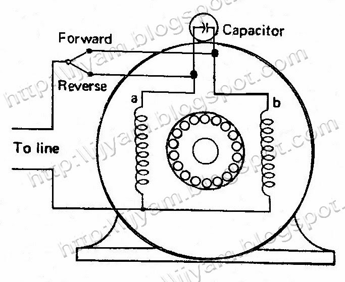 Electric motor drawing at getdrawings free for personal use 683x559 electrical control circuit schematic diagram of permanent split publicscrutiny Image collections