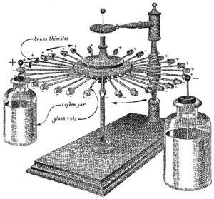 300x279 Benjamin Franklin's Electric Motor